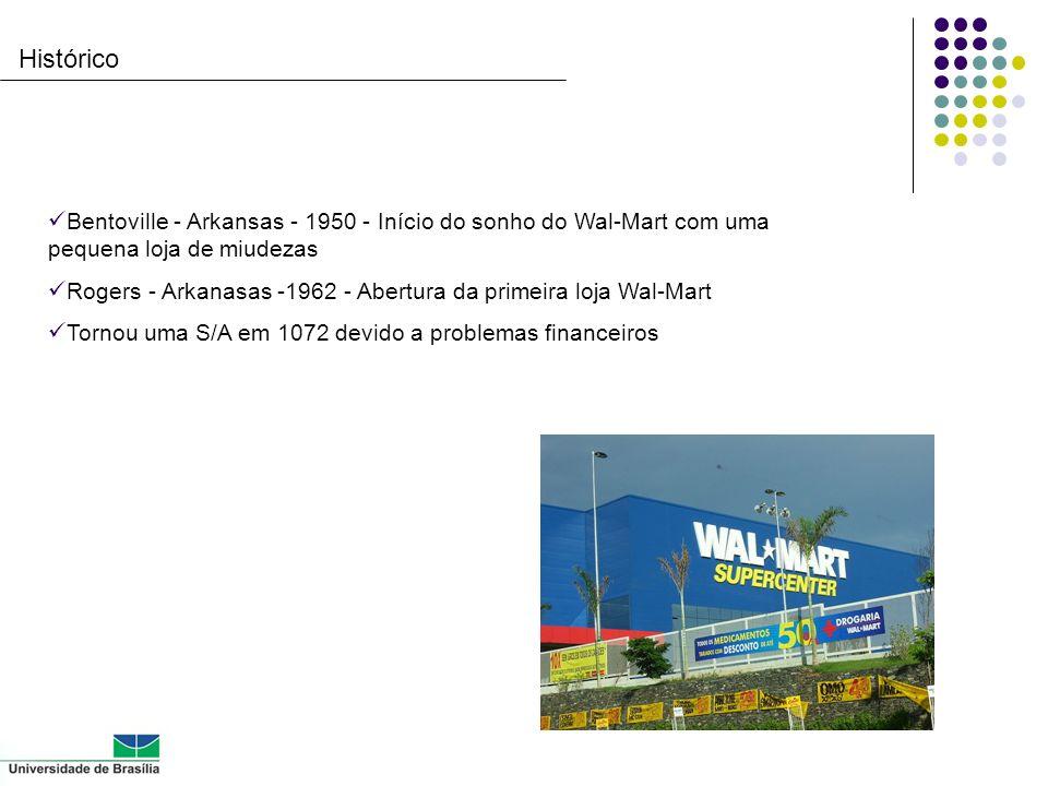 Histórico Bentoville - Arkansas - 1950 - Início do sonho do Wal-Mart com uma pequena loja de miudezas.