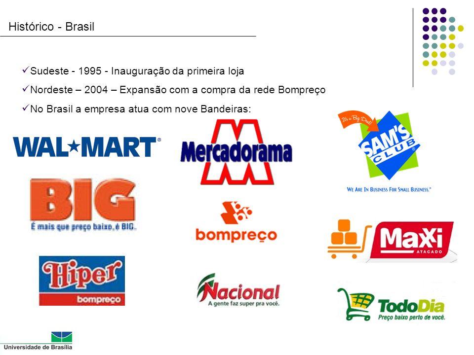 Histórico - Brasil Sudeste - 1995 - Inauguração da primeira loja