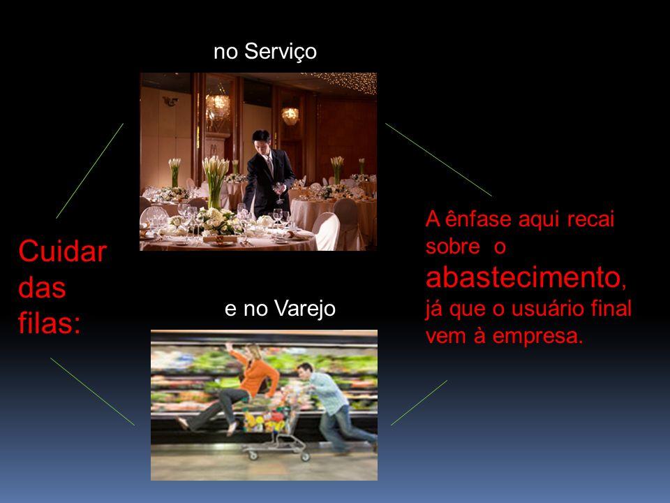 Cuidar das filas: no Serviço