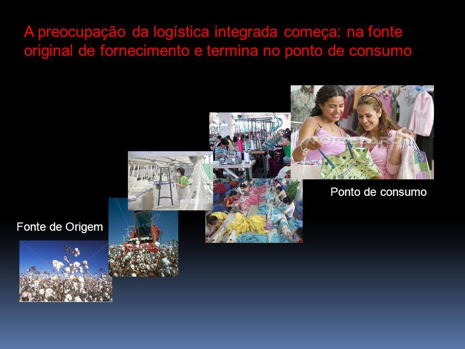 A preocupação da logística integrada começa: na fonte