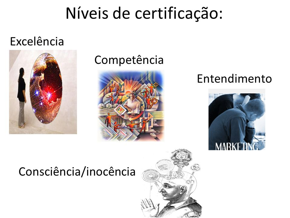 Níveis de certificação: