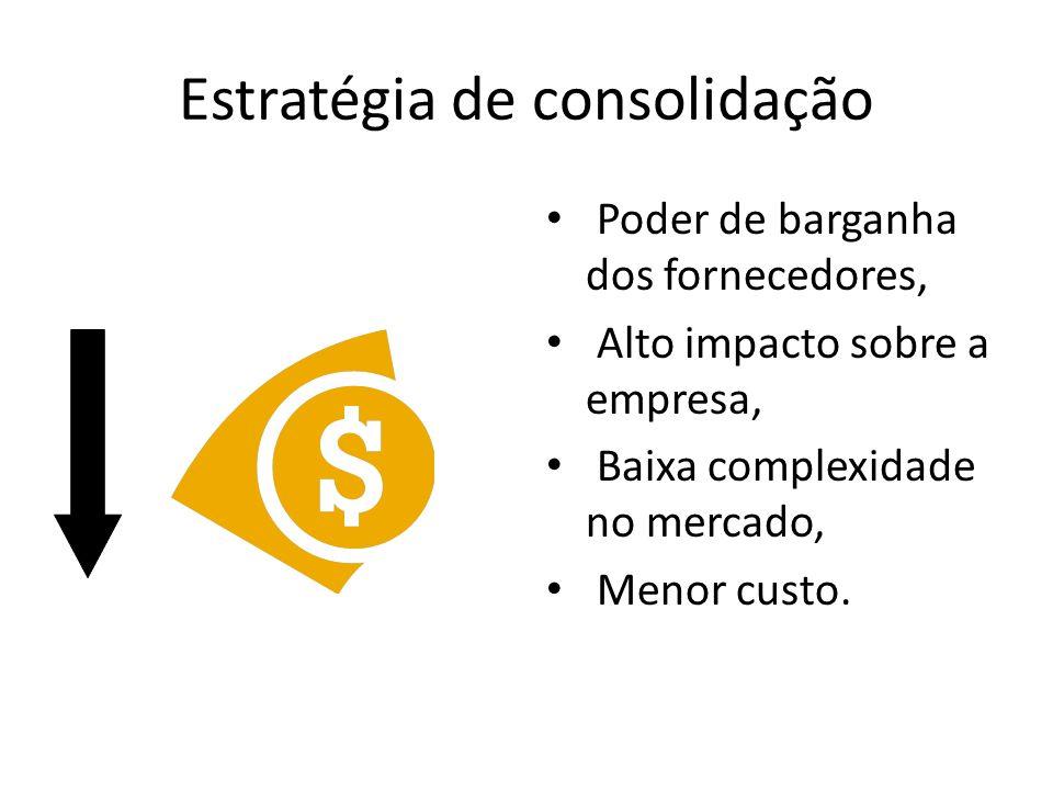 Estratégia de consolidação
