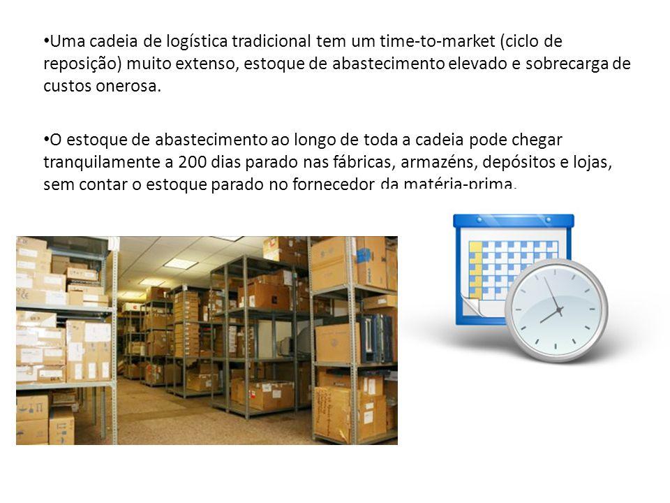 Uma cadeia de logística tradicional tem um time-to-market (ciclo de reposição) muito extenso, estoque de abastecimento elevado e sobrecarga de custos onerosa.