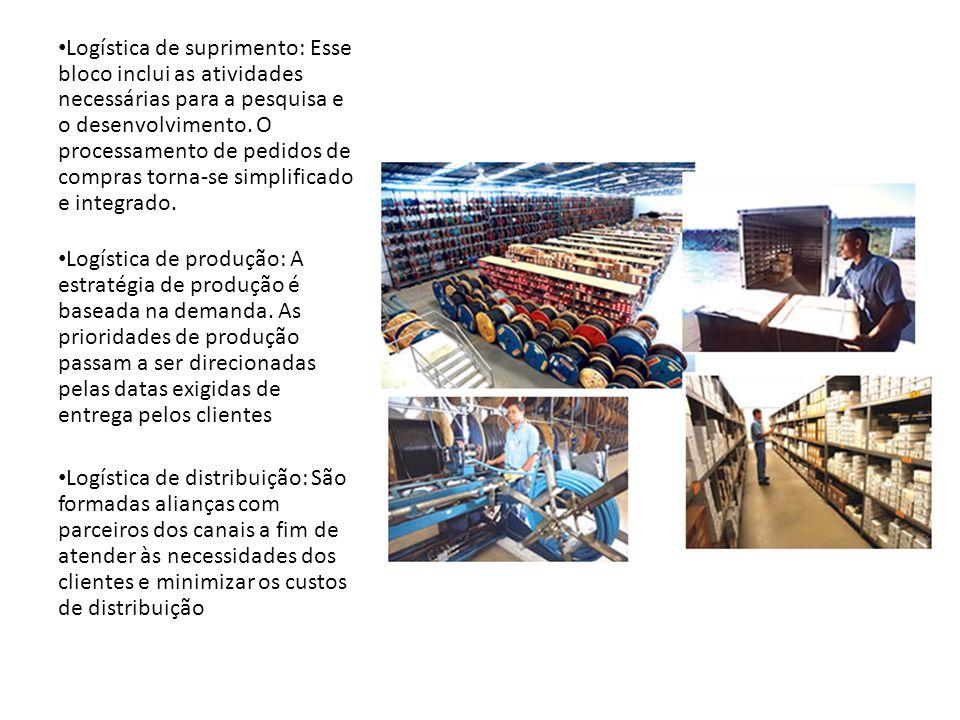 Logística de suprimento: Esse bloco inclui as atividades necessárias para a pesquisa e o desenvolvimento. O processamento de pedidos de compras torna-se simplificado e integrado.