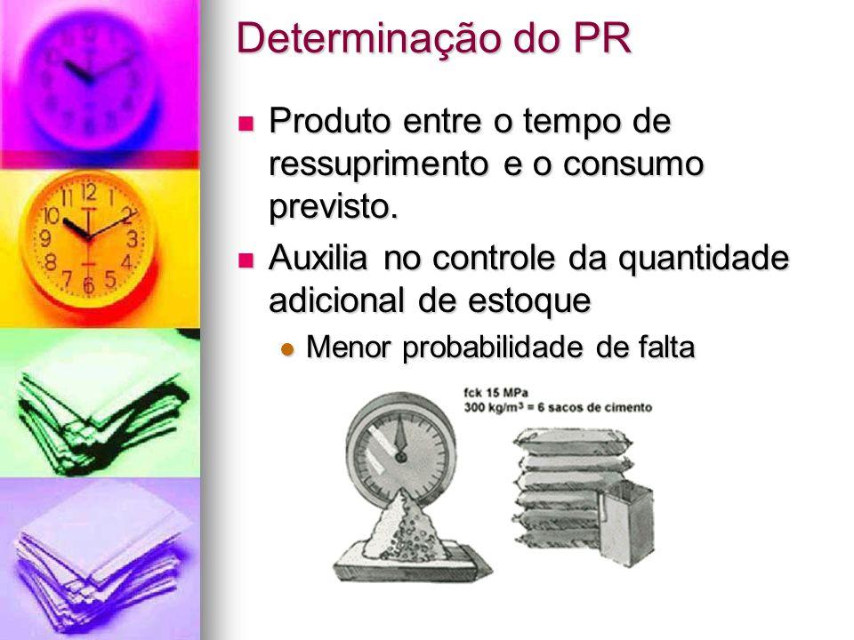 Determinação do PR Produto entre o tempo de ressuprimento e o consumo previsto. Auxilia no controle da quantidade adicional de estoque.