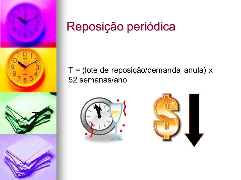 T = Reposição periódica