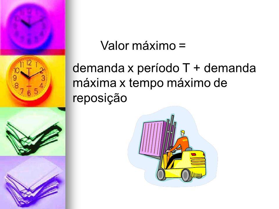 Valor máximo = demanda x período T + demanda máxima x tempo máximo de reposição