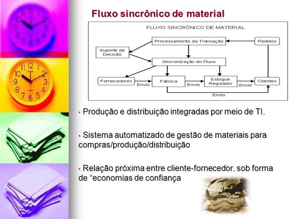 Fluxo sincrônico de material