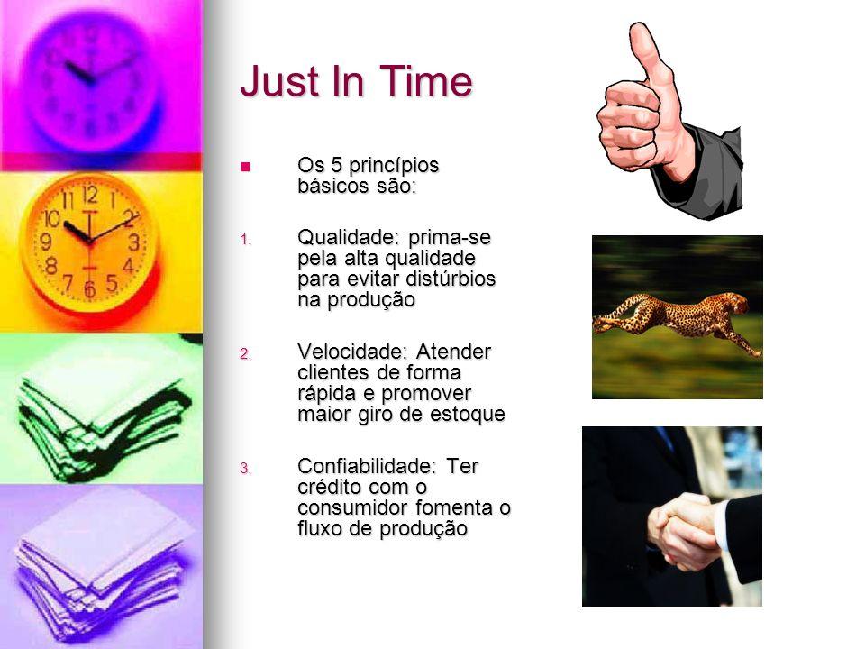 Just In Time Os 5 princípios básicos são: