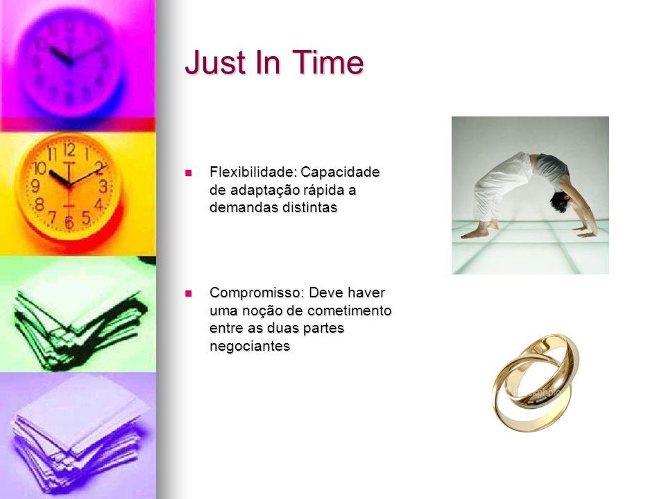 Just In Time Flexibilidade: Capacidade de adaptação rápida a demandas distintas.