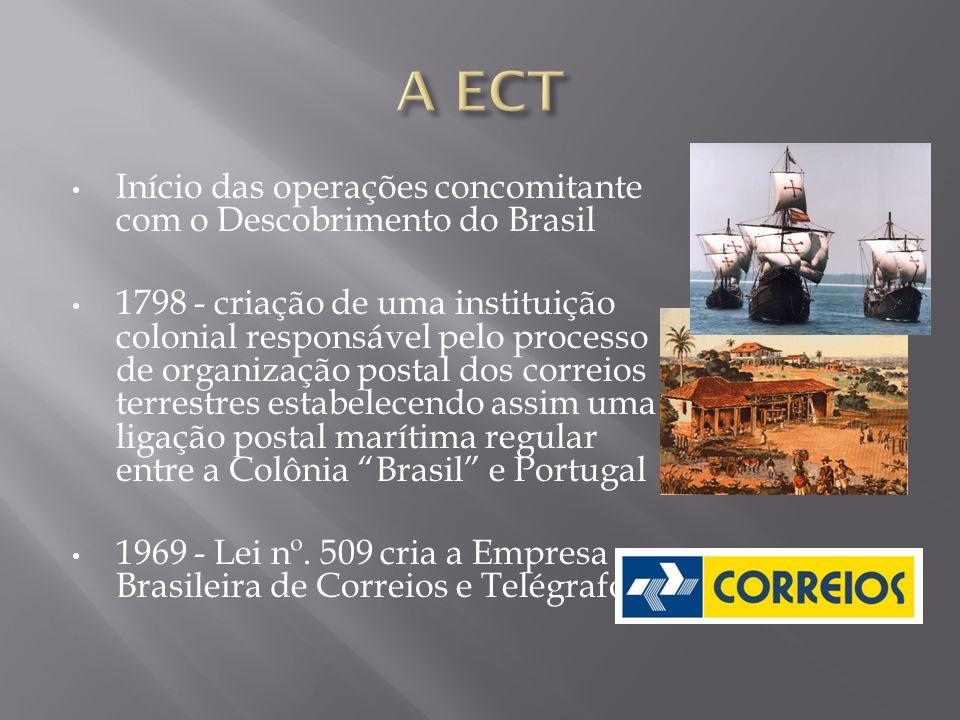 A ECT Início das operações concomitante com o Descobrimento do Brasil