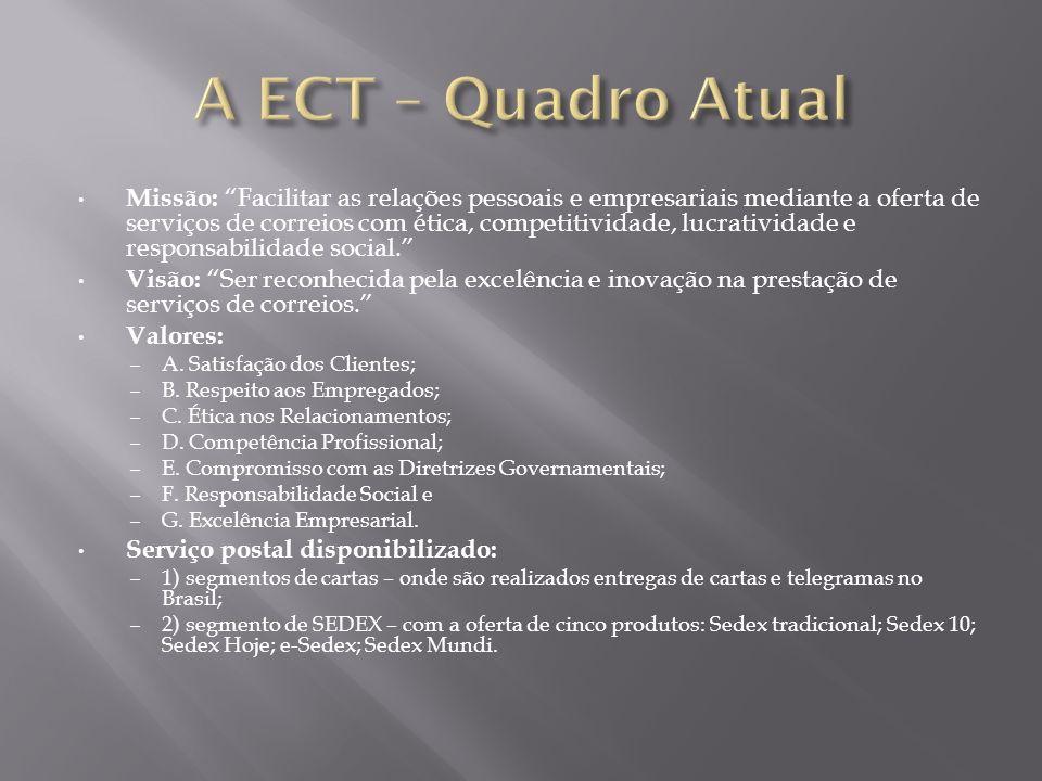 A ECT – Quadro Atual