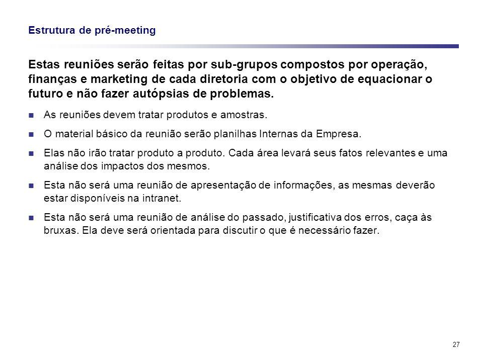 Estrutura de pré-meeting