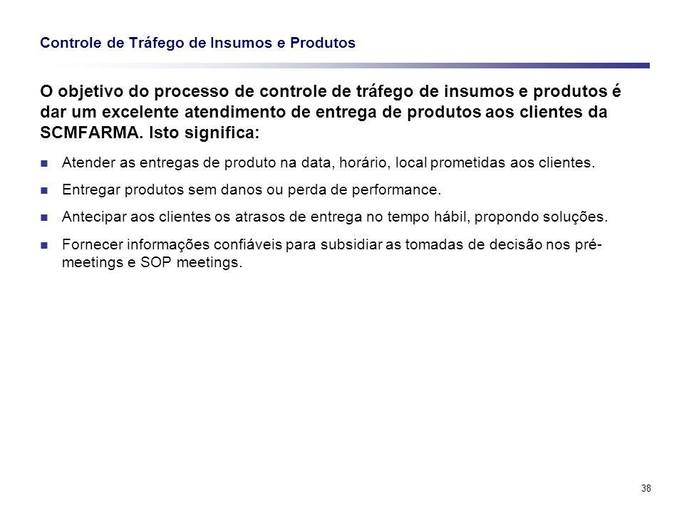 Controle de Tráfego de Insumos e Produtos