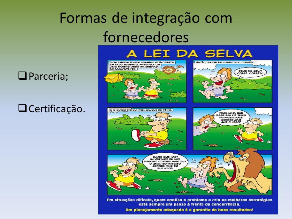 Formas de integração com fornecedores