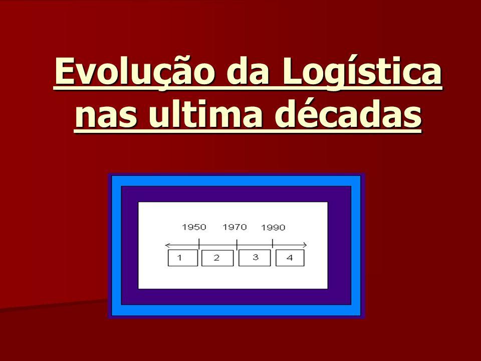 Evolução da Logística nas ultima décadas