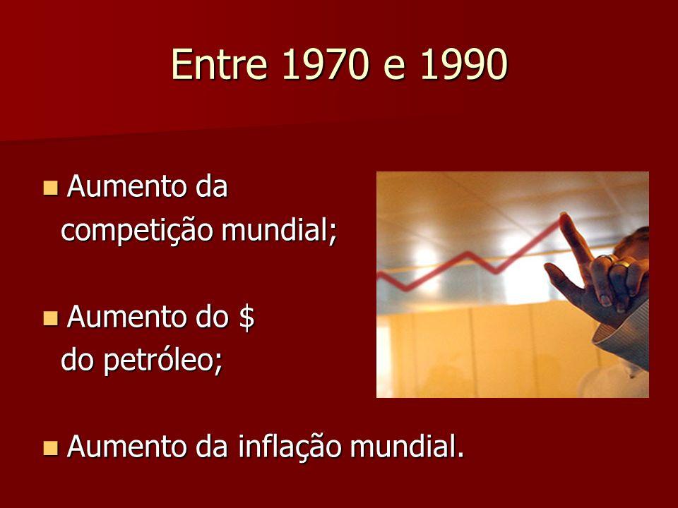 Entre 1970 e 1990 Aumento da competição mundial; Aumento do $