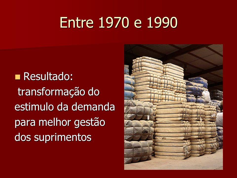 Entre 1970 e 1990 Resultado: transformação do estimulo da demanda