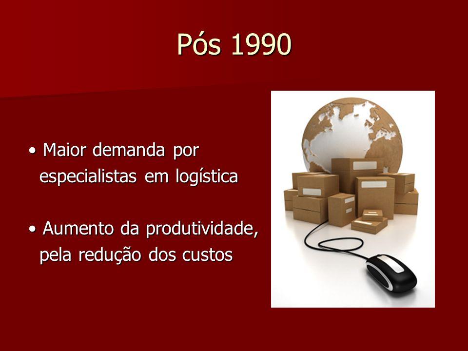 Pós 1990 Maior demanda por especialistas em logística