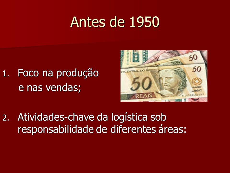 Antes de 1950 Foco na produção e nas vendas;