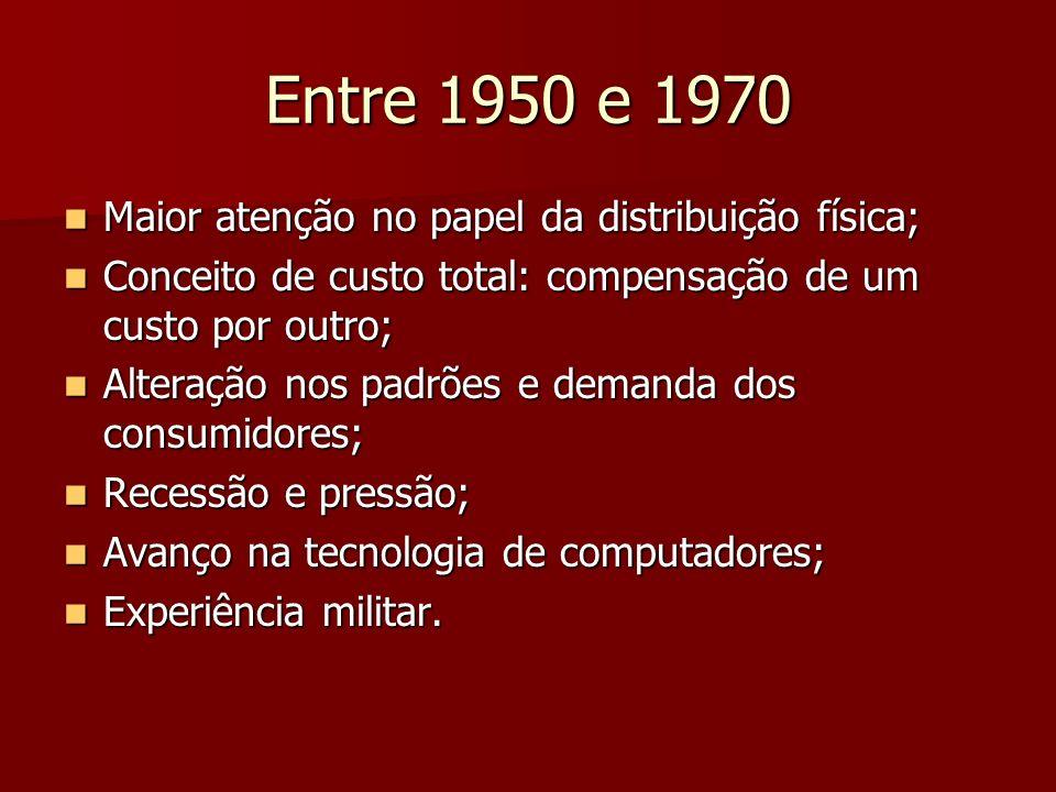 Entre 1950 e 1970 Maior atenção no papel da distribuição física;