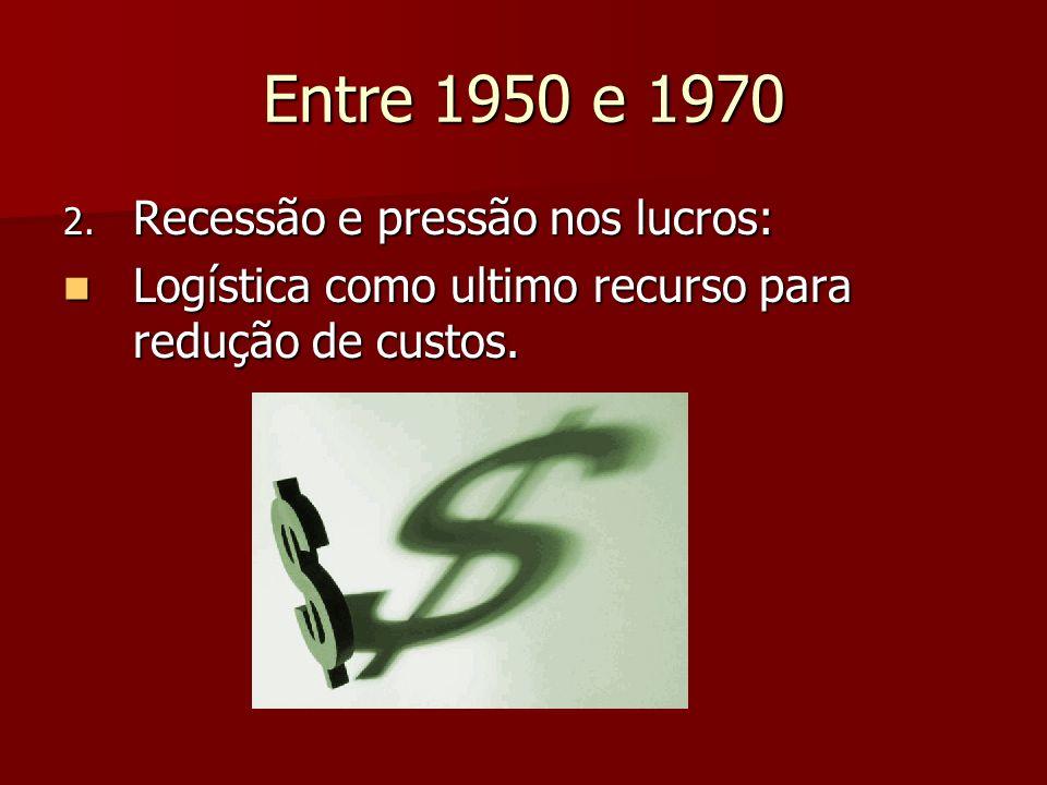 Entre 1950 e 1970 Recessão e pressão nos lucros: