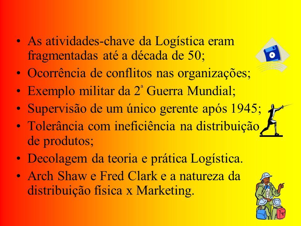 As atividades-chave da Logística eram fragmentadas até a década de 50;