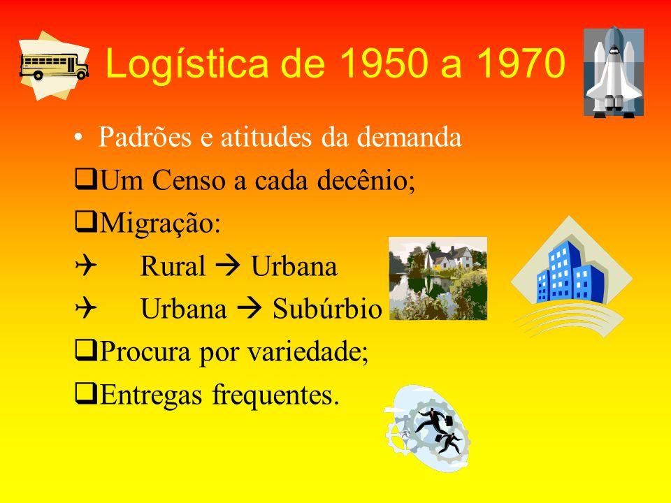Logística de 1950 a 1970 Padrões e atitudes da demanda