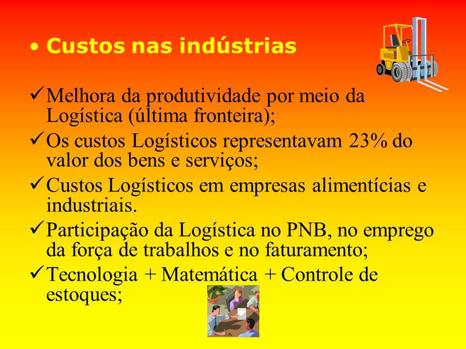 Custos nas indústrias Melhora da produtividade por meio da Logística (última fronteira);