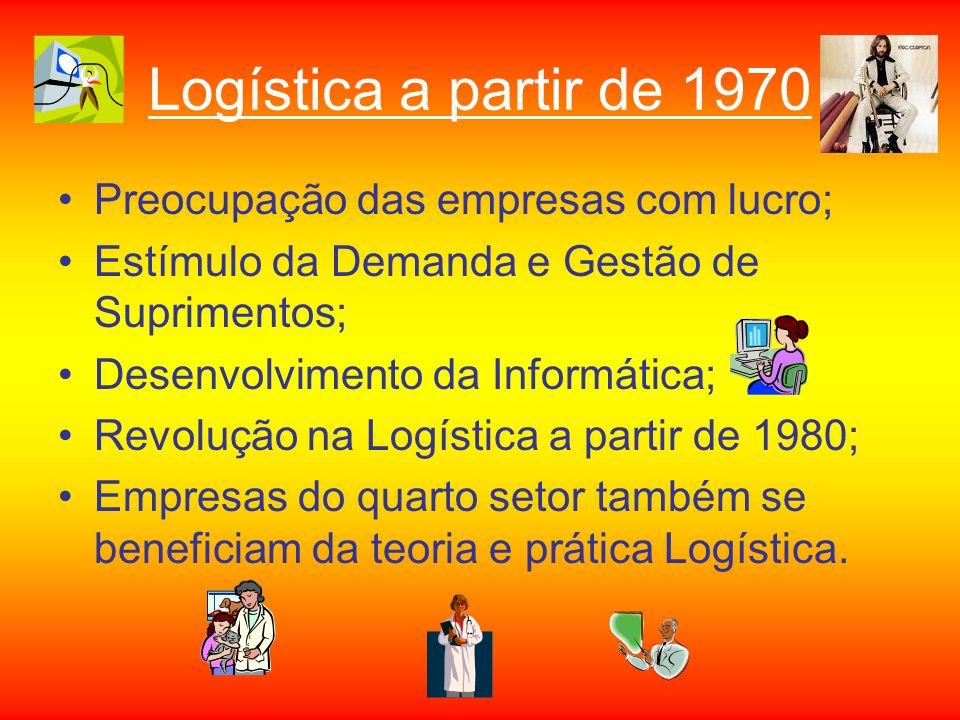Logística a partir de 1970 Preocupação das empresas com lucro;