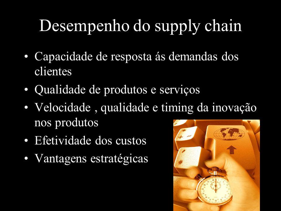 Desempenho do supply chain
