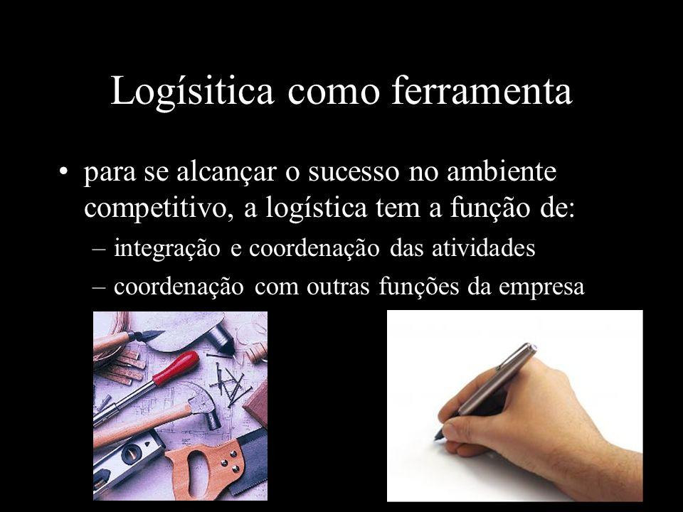 Logísitica como ferramenta