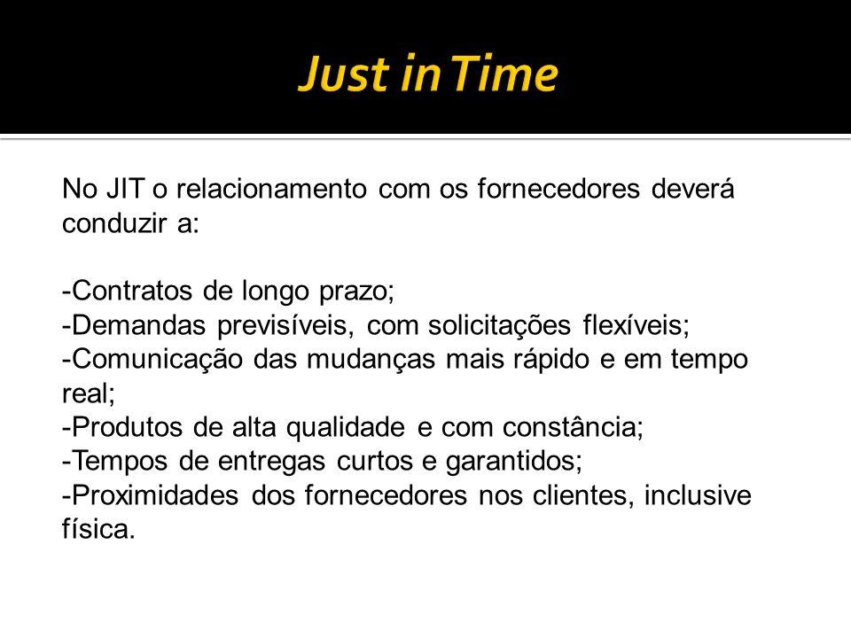 Just in Time No JIT o relacionamento com os fornecedores deverá conduzir a: Contratos de longo prazo;
