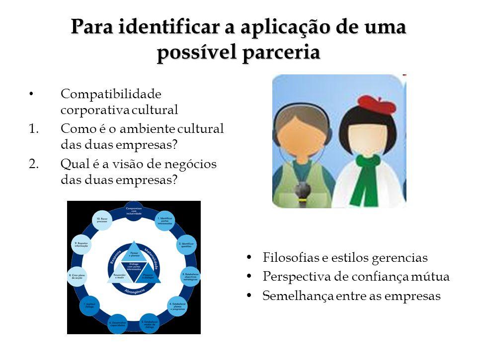 Para identificar a aplicação de uma possível parceria