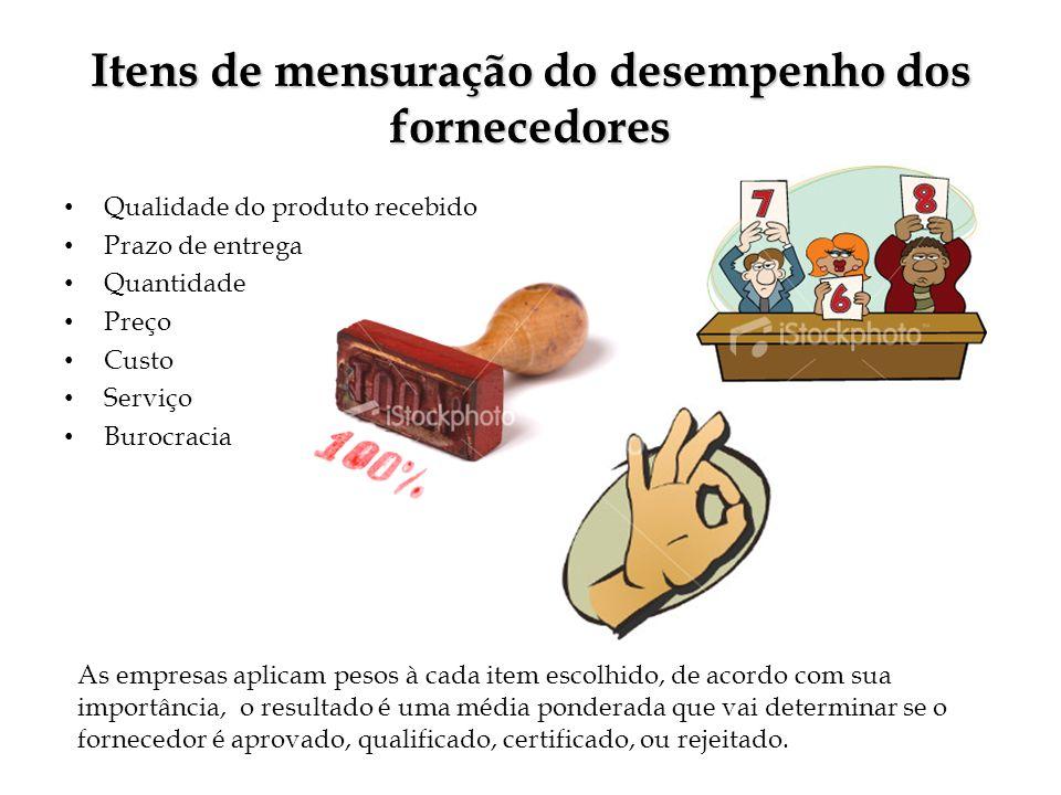 Itens de mensuração do desempenho dos fornecedores