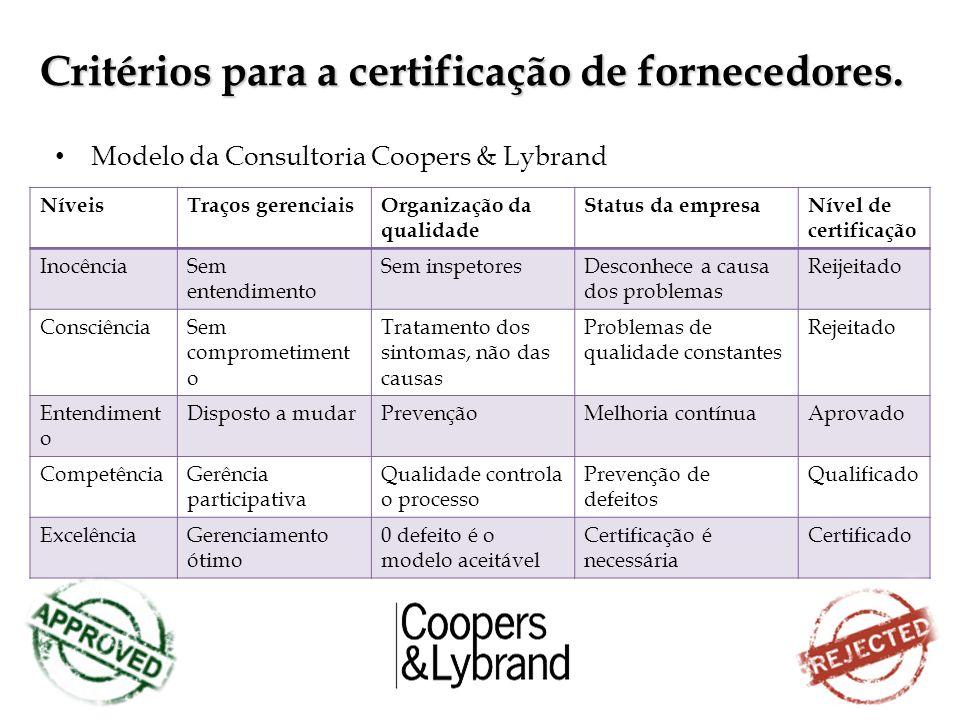 Critérios para a certificação de fornecedores.