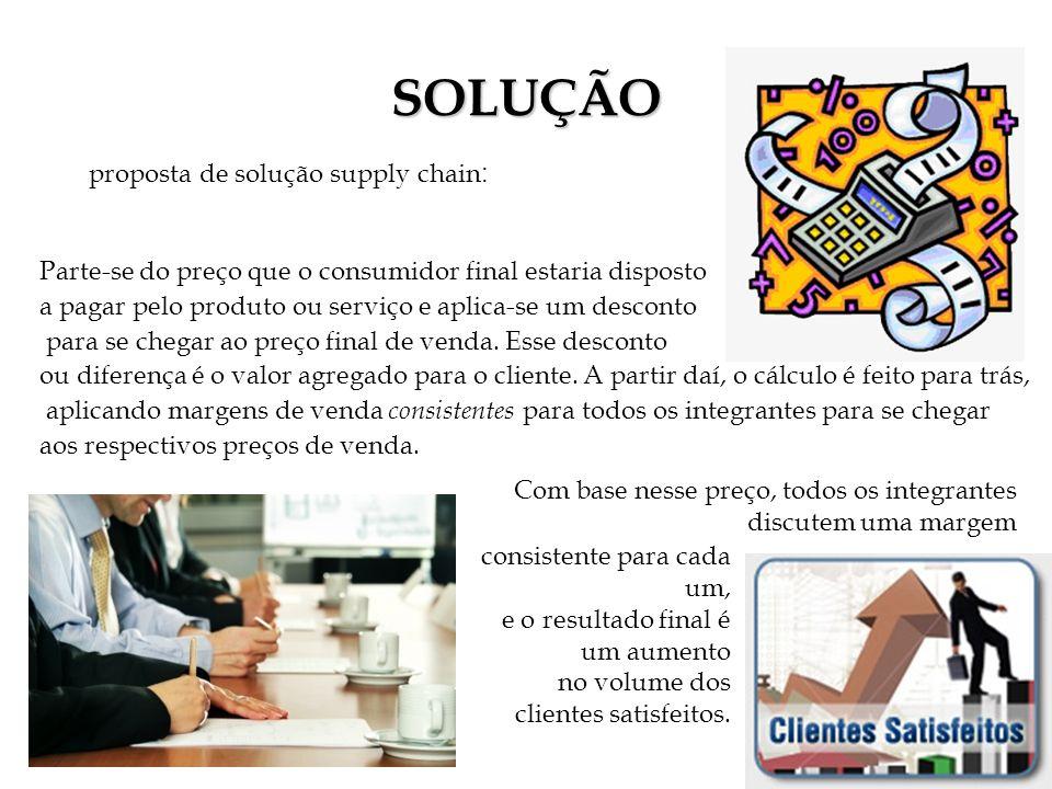 SOLUÇÃO proposta de solução supply chain: