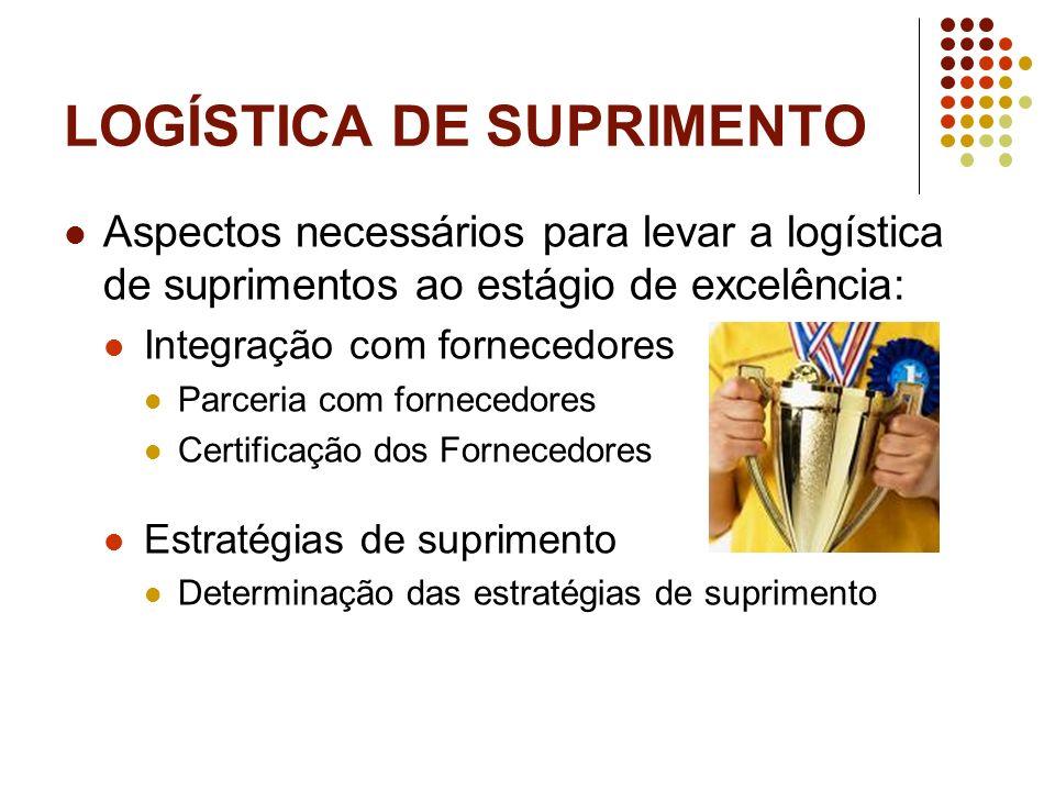 LOGÍSTICA DE SUPRIMENTO