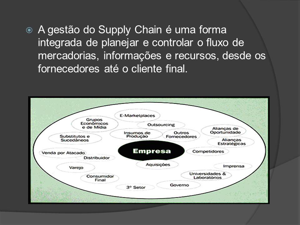 A gestão do Supply Chain é uma forma integrada de planejar e controlar o fluxo de mercadorias, informações e recursos, desde os fornecedores até o cliente final.