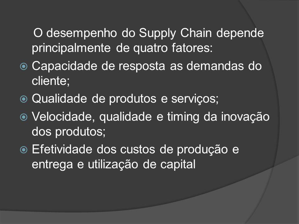 O desempenho do Supply Chain depende principalmente de quatro fatores: