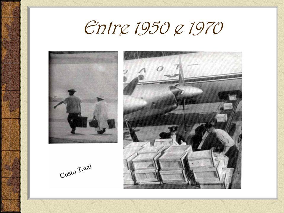 Entre 1950 e 1970 Custo Total
