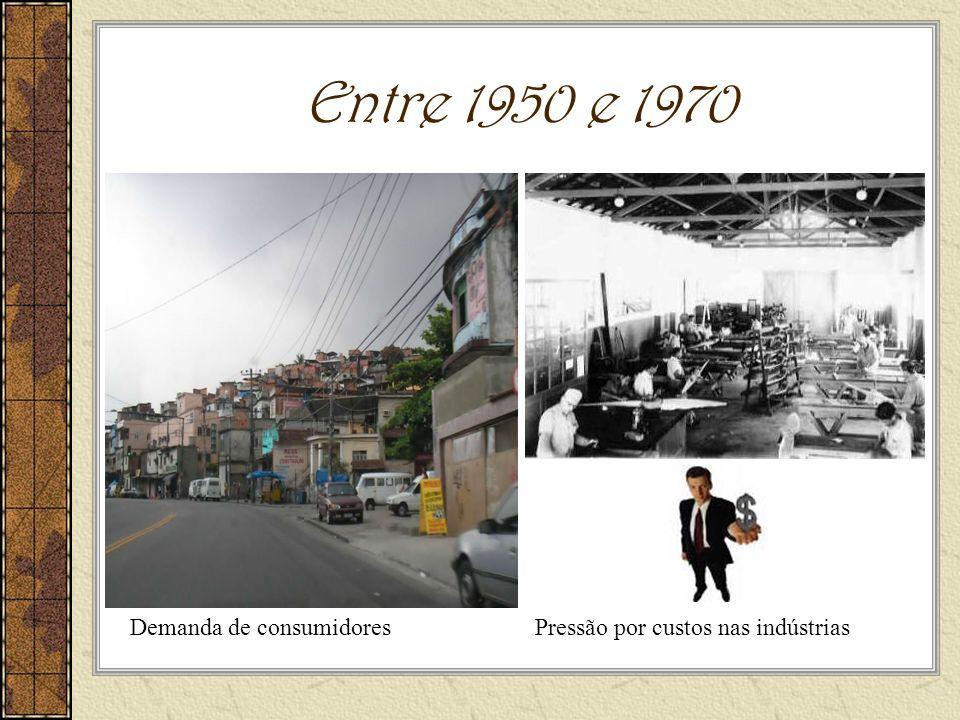 Entre 1950 e 1970 Demanda de consumidores