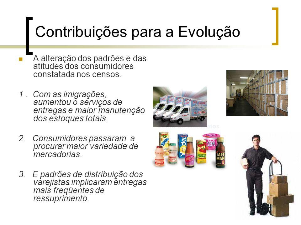 Contribuições para a Evolução