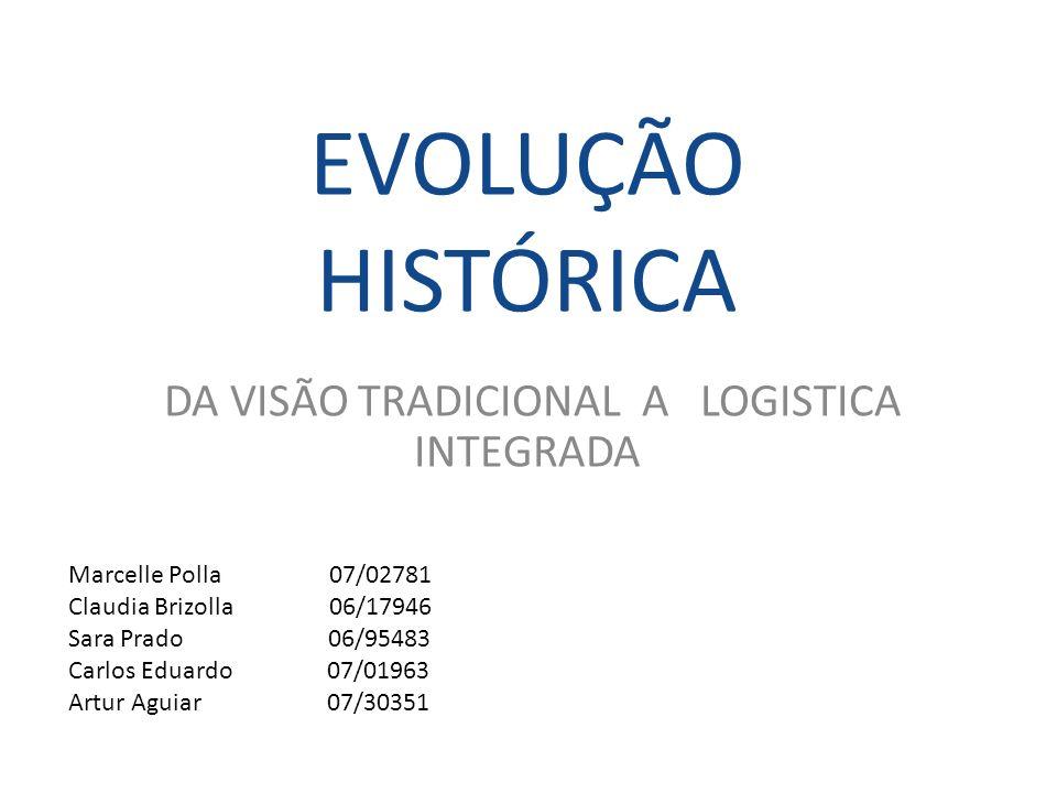 DA VISÃO TRADICIONAL A LOGISTICA INTEGRADA