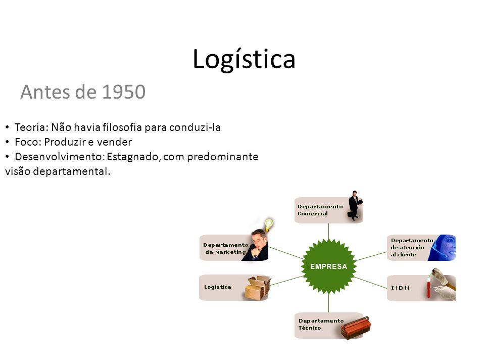 Logística Antes de 1950 Teoria: Não havia filosofia para conduzi-la