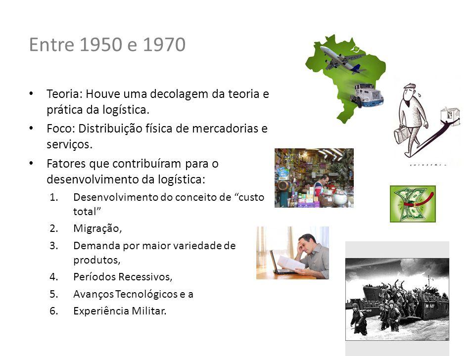 Entre 1950 e 1970 Teoria: Houve uma decolagem da teoria e prática da logística. Foco: Distribuição física de mercadorias e serviços.