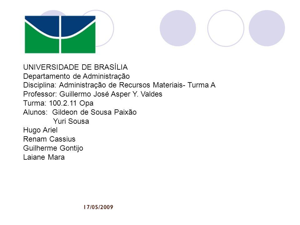 Alunos: Gildeon de Sousa Paixão Yuri Sousa Hugo Ariel Renam Cassius