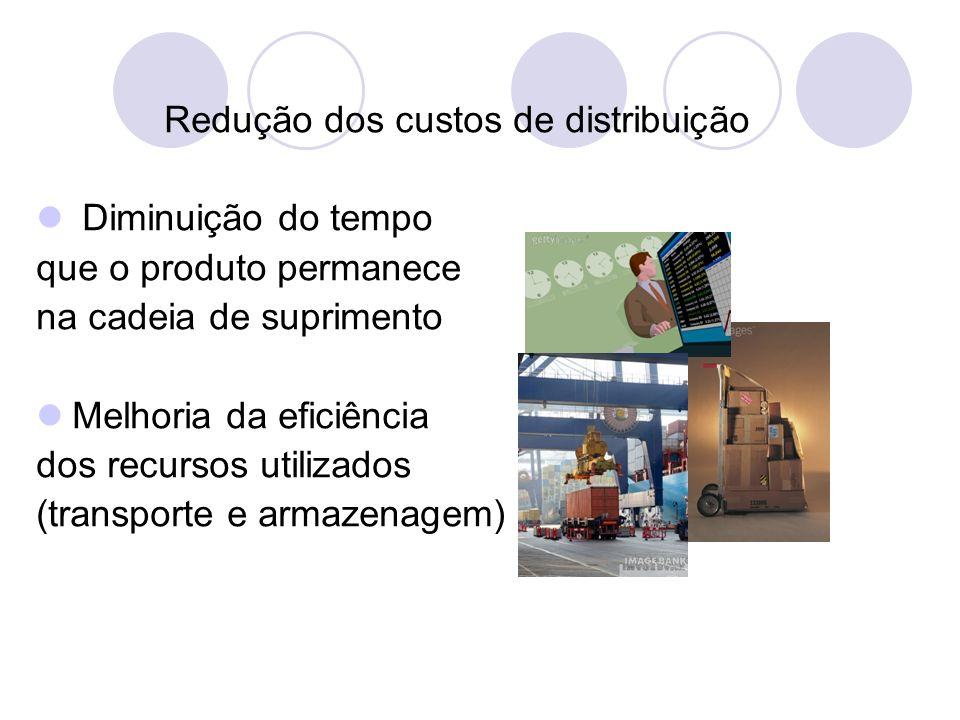 Redução dos custos de distribuição