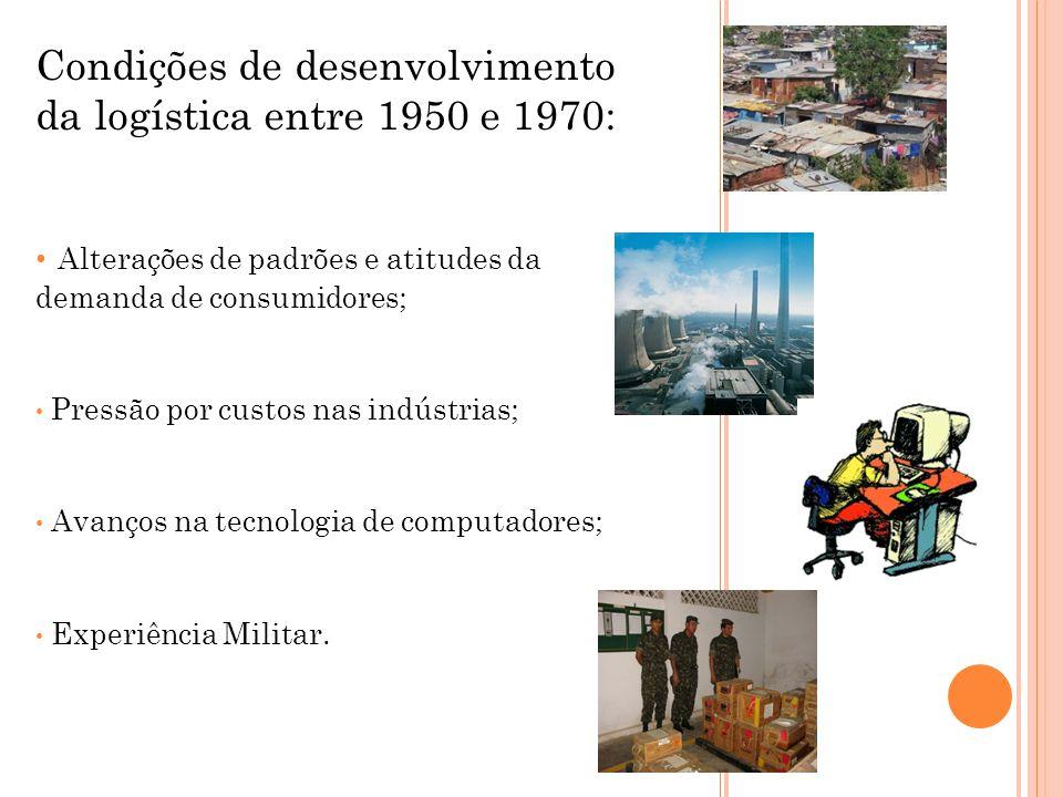 Condições de desenvolvimento da logística entre 1950 e 1970: