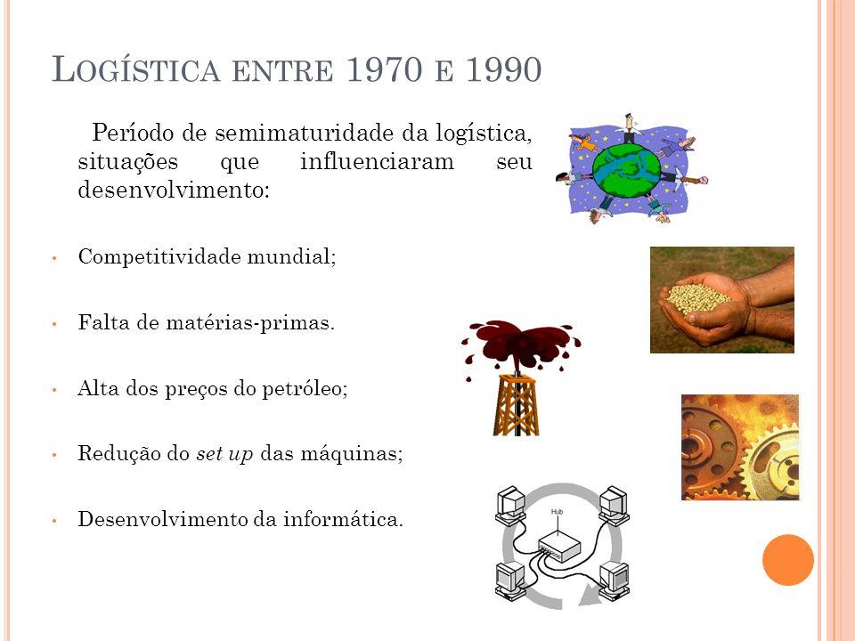 Logística entre 1970 e 1990Período de semimaturidade da logística, situações que influenciaram seu desenvolvimento: